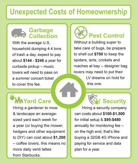5 Hidden Costs of Owning a Home