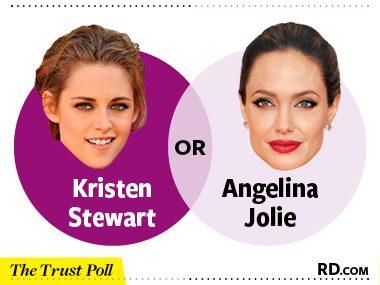 Kristen Stewart vs. Angelina Jolie