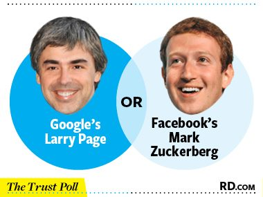 Google's Larry Page vs. Facebook's Mark Zuckerberg
