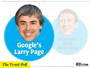 Answer: Google's Larry Page