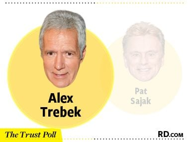 Answer: Alex Trebek