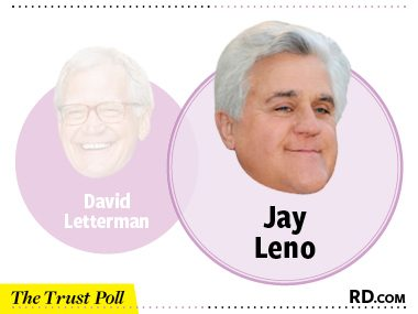 Answer: Jay Leno