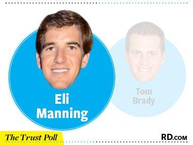 Answer: Eli Manning