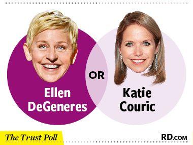 Ellen DeGeneres vs. Katie Couric