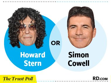 Howard Stern vs. Simon Cowell