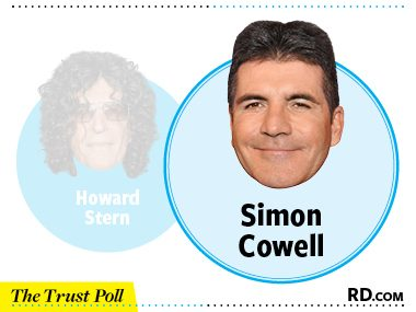 Answer: Simon Cowell
