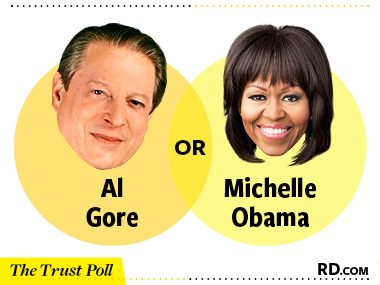 Al Gore vs. Michelle Obama
