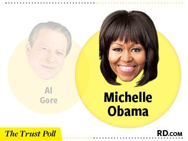 Answer: Michelle Obama