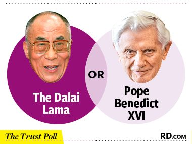 The Dalai Lama vs. Pope Benedict XVI
