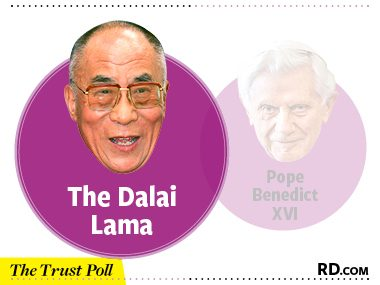 Answer: The Dalai Lama