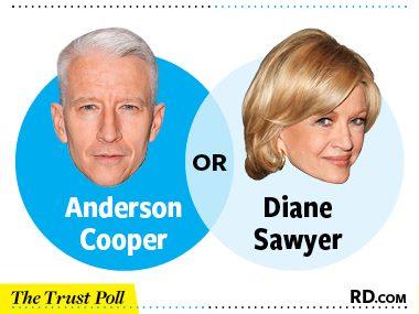 Anderson Cooper vs. Diane Sawyer