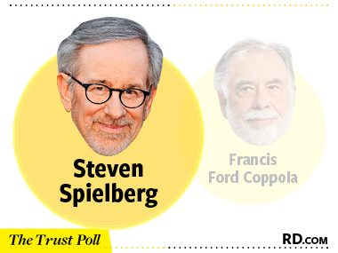 Answer: Steven Spielberg