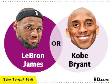 Reader's Digest Trust Poll: Which Celeb Did You Trust More?