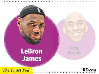 Answer: LeBron James