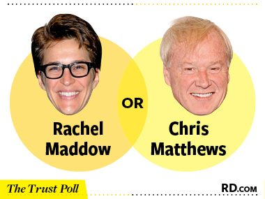 Rachel Maddow vs. Chris Matthews