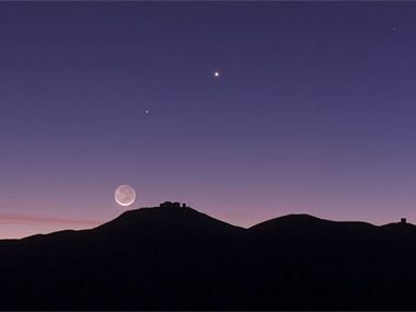Most Visible Planets