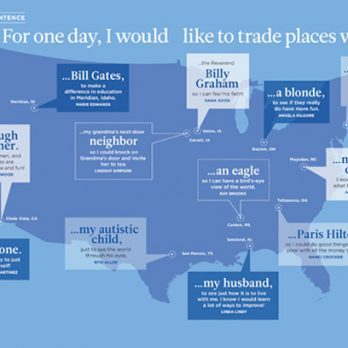 Finish This Sentence: For One Day, I Would Like to Trade Places With …