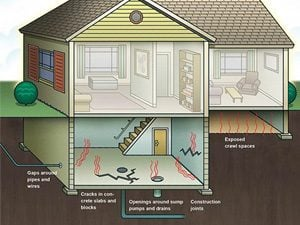 Radon Testing 7 Key Things Every Homeowner Should Know
