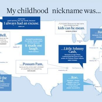 Finish This Sentence: My Childhood Nickname Was…