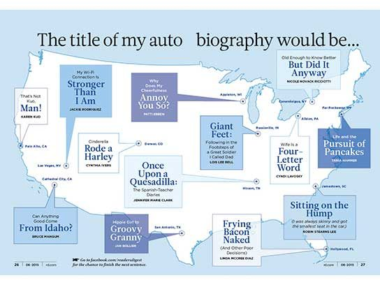 Need an essay title for a biography?