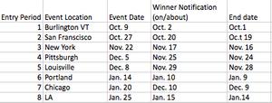 Moth Schedule
