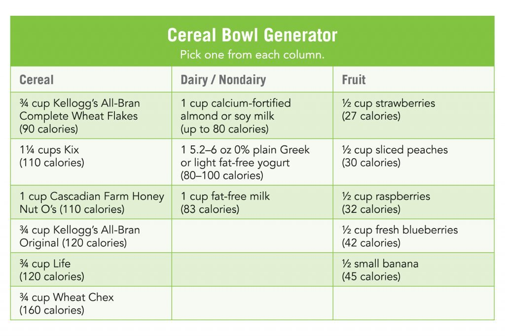stop and drop cereal chart