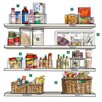 8 Zones Every Organized Pantry Should Have