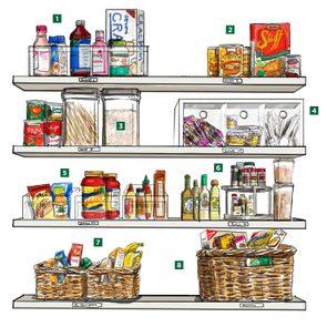 aol home organized pantry