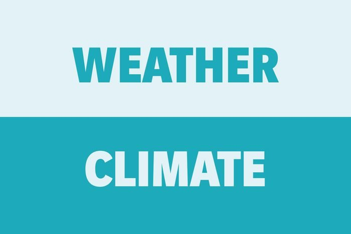 Weather vs Climate
