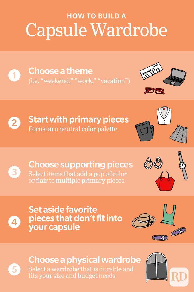 Capsule wardrobe infographic