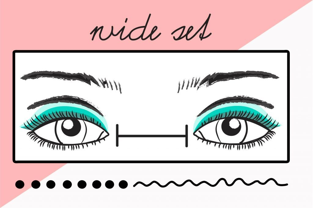 Makeup Tricks For Every Eye Shape Readers Digest