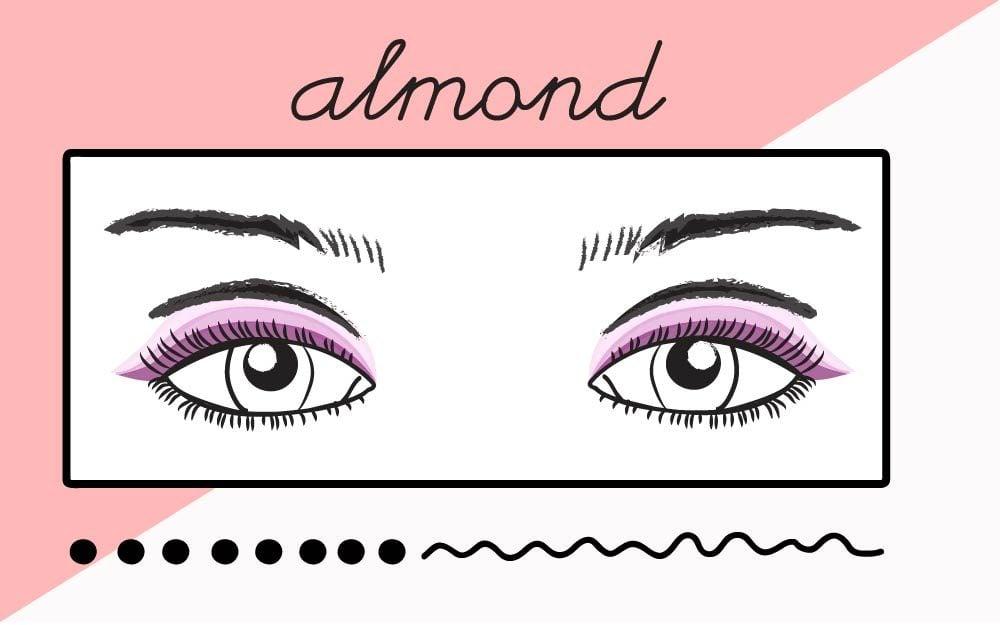 Makeup Tricks For Every Eye Shape Readers Digest