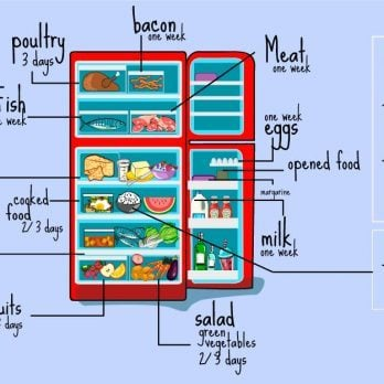 Here's the Right Way to Organize Your Mess of a Fridge