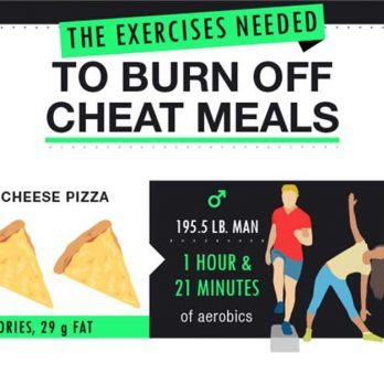 Here's Exactly What You Need to Do to Burn off Every Cheat Meal