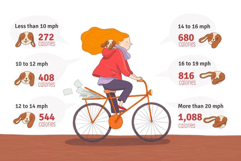 Bike-To-Burn-Calories