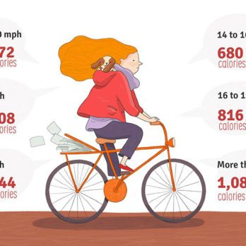 This Is How Fast You Need to Bike to Burn the Most Calories