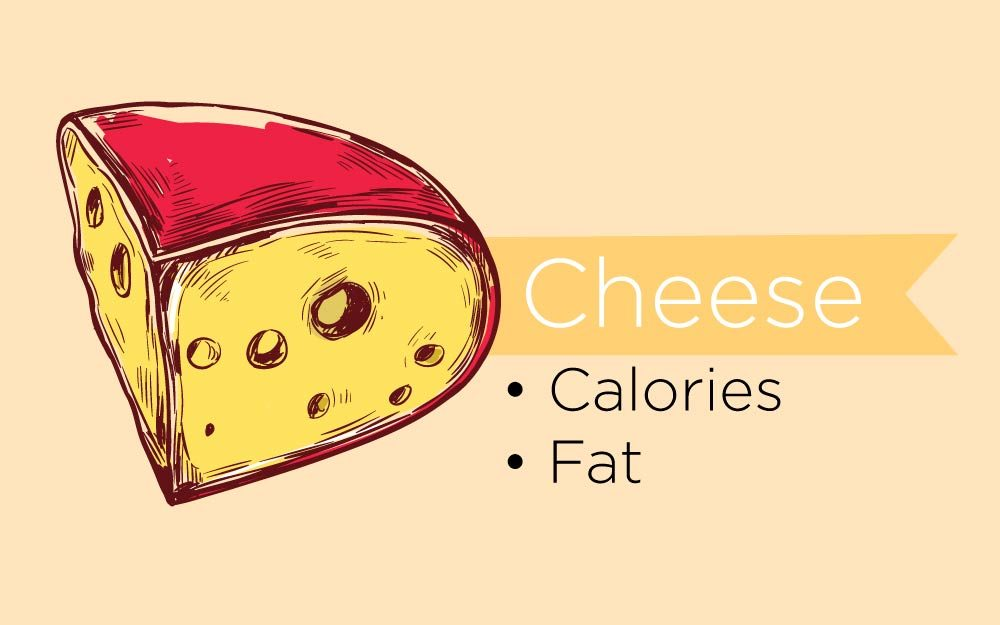 How many calories are in your favorite cheese readers digest sisterspd