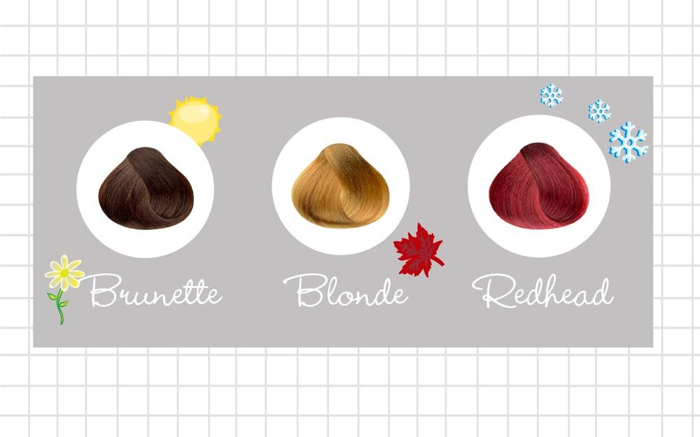 Hair Color Infographic A Cheat Sheet To Gorgeous Color Readers