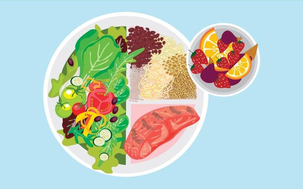 Mediterranean Diet Infographic Cheat Sheet | Reader's Digest