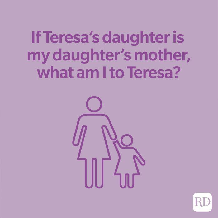 If Teresa's daughter is my daughter's mother, what am I to Teresa?