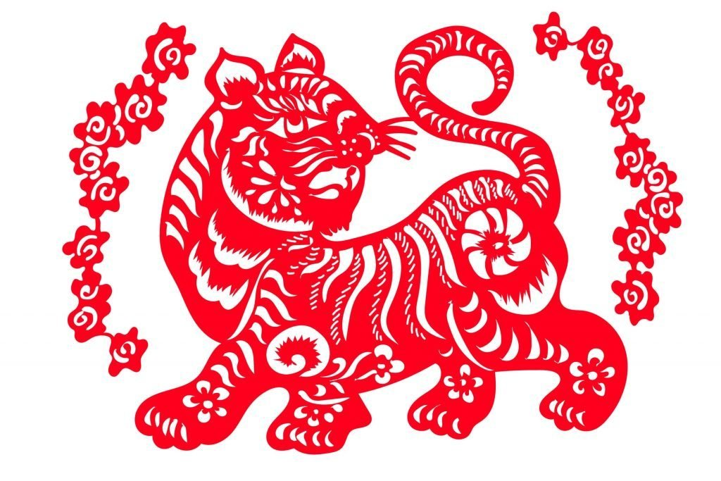 Chinese Zodiac 2018 Your Chinese Horoscope For 2018 Readers Digest