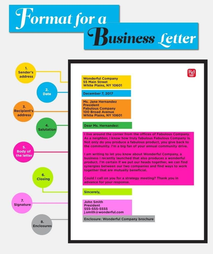 Business letter format how to write a business letter readers digest how to format a business lettera job spiritdancerdesigns Choice Image