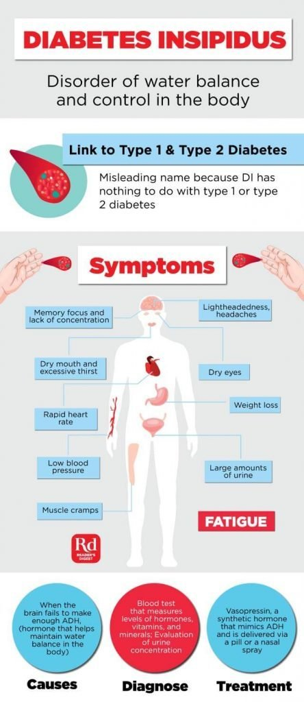Things-You-Need-to-Know-About-Diabetes-Insipidus