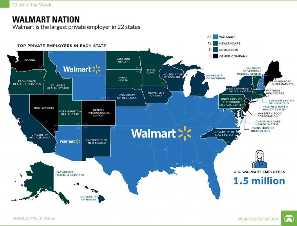This Map Breaks Down The Largest Employer In Each State Readers - State Of The Map 2017 Us