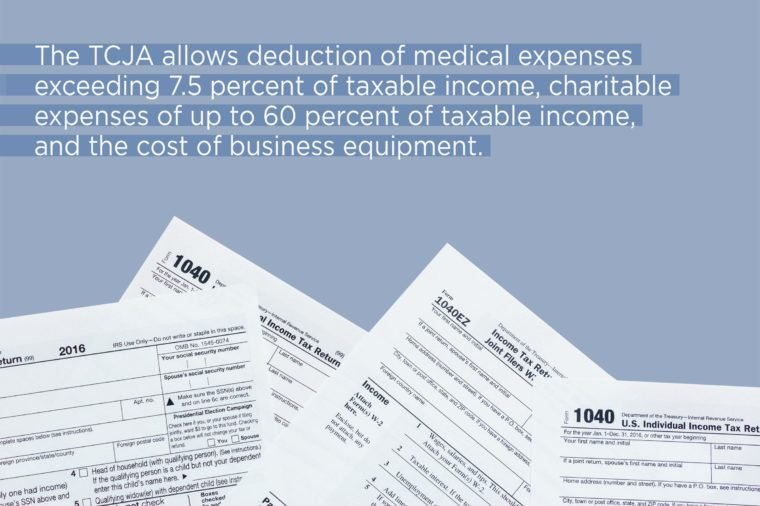 New Tax Deductions And Reductions Under The Tcja Reader S Digest
