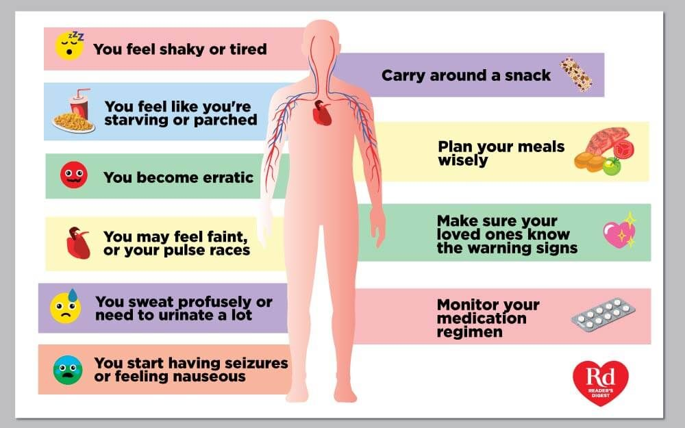 what is the symptom for diabetes