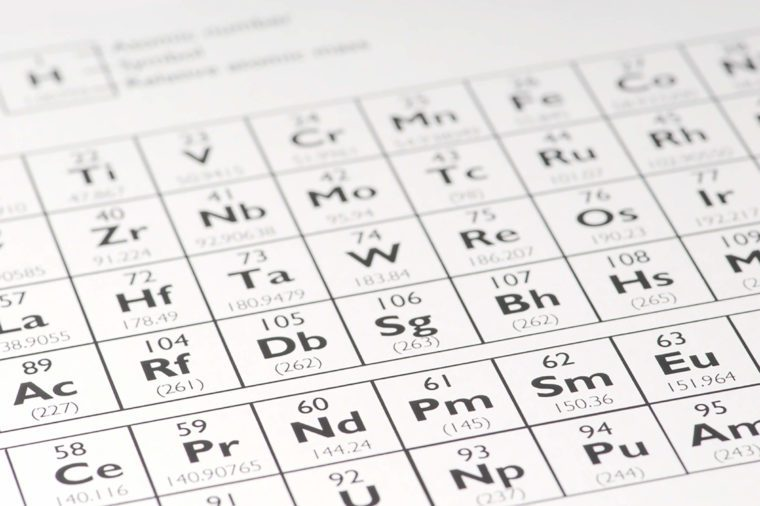 periodic table demarcomediashutterstock