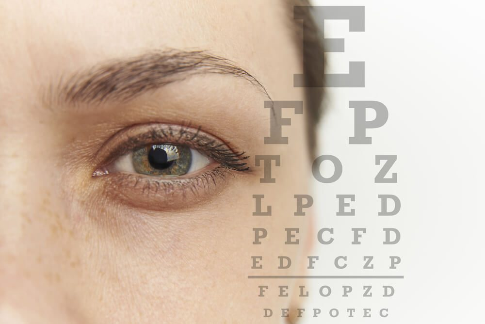 Female eye and table to check eyesight close-up