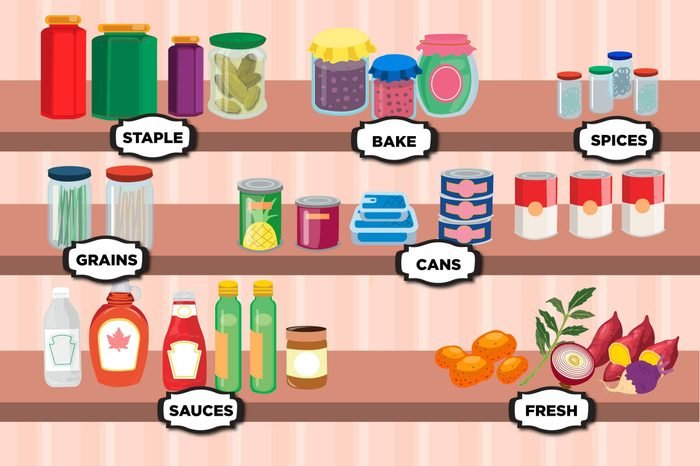 Pantry-Organization-Ideas-You-Wish-You-Knew-Before
