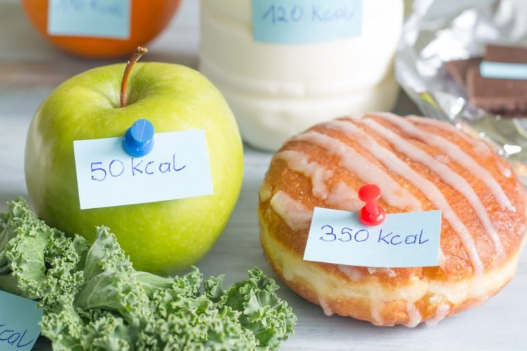 Calorie counting and food with labels concept
